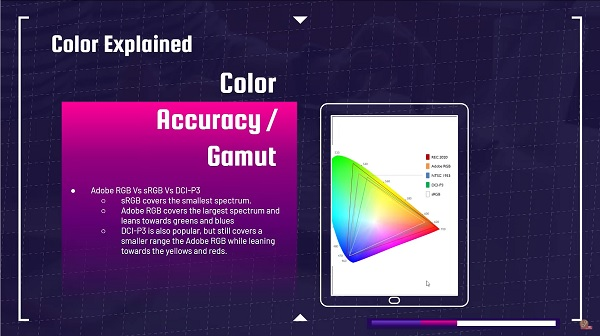 color gamut – the extra special factor you need to know about