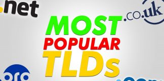 Most Popular Tlds
