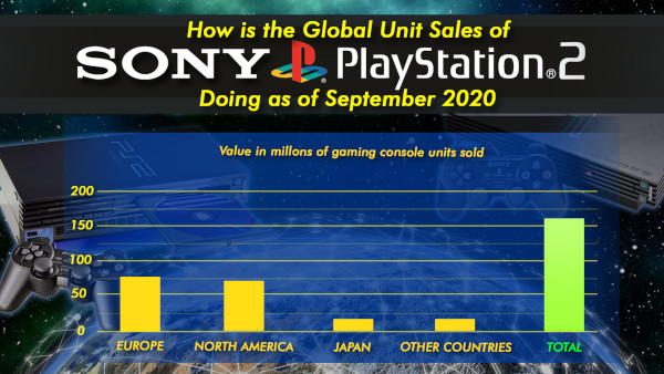 How Is The Global Unit Sales Of Sony Playstation 2 Doing As Of September 2020